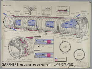 1970s associated publication air diagrams for the defence council, fuel  systems and jet engines,